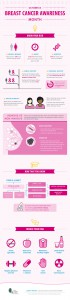 breast-cancer-infographic-2014